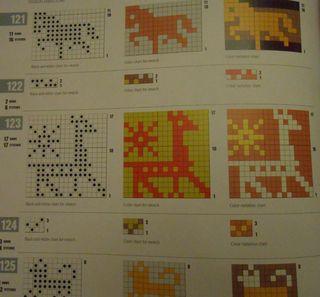 Feral Knitter 150 Scandinavian Motifs